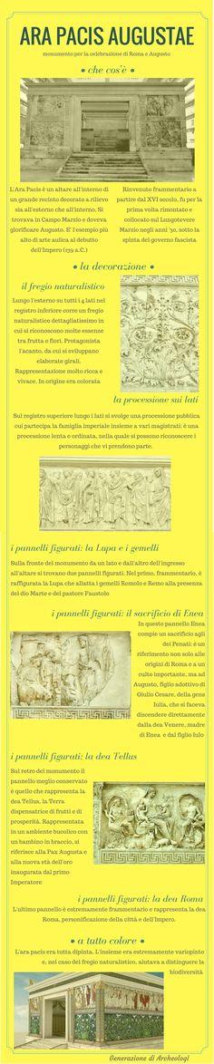 Archeoinfografica: l'Ara Pacis Augustae – Generazione di archeologi #infografiche #archeologia