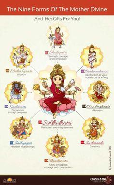 Happy Navratri, Navratri Wishes, Sanskrit, Ganesha, Hindu Deities, Hinduism Symbols, Divine Mother, Mother Goddess, Durga Goddess