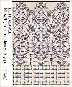 TEJIDOS CROCHET REMERA TEJIDA A CROCHET CON SUS DIAGRAMAS TESSUTO CROCHET Remera con i suoi disegni