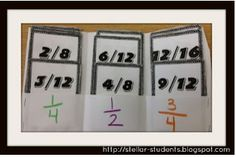 Reducing fractions foldable