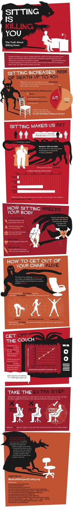 Just How Dangerous Is Sitting All Day? [INFOGRAPHIC] f you need more convincing, check out these graphically organized stats from Medical Billing and Coding. We like it for the information it contains, but we love it for the Saul Bass, Vertigo-esque graphics.