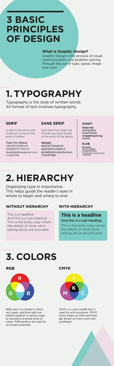 3 basic principles of design