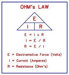 OHMS LAW.