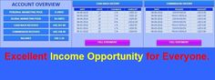 Group Of Companies, Secret To Success, Online Income, Business Opportunities, Promotion, The Unit, How To Get, Marketing