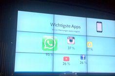 Mercedes Benz, Apps, Social Media, Night, Twitter, Travel, Viajes, Destinations, App