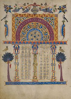 Canon Table Page        T'oros Roslin  Armenian, Hromklay, 1256  Tempera colors, gold paint, and ink on parchment  10 7/16 x 7 1/2 in.  MS. 59, FOL. 3V