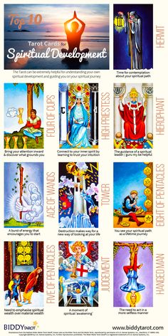 Divination: #Tarot Top 10 Spiritual Development Cards. Consciousness is ascending to new heights when these cards appear. A new level of Spiritual Awareness awaits!