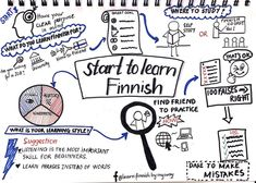 HOW TO START TO LEARN FINNISH – Learn Finnish by my way