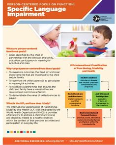 International Classification of Functioning, Disability, and Health (ICF), Speech Sound Disorders, functional goal writing Speech Language Pathology, Speech And Language, Expressive Language Disorder, Receptive Language, Speech Therapy Activities, Language Development, Parents As Teachers, Disability, Disorders