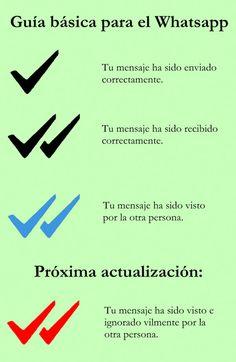 Guía básica para el WhatsApp. #humor #risa #graciosas #chistosas #divertidas