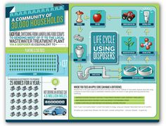 """Has information about food waste ever been so appealing as it is with Emerson's infographic about the life cycle of food waste using a garbage disposer?"" (PRDaily.com)"