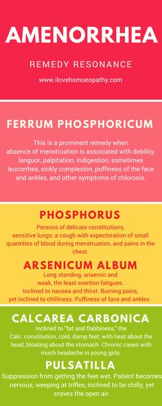 Homeopathic Remedies for Amenorrhea                                                                                                                                                                                 More