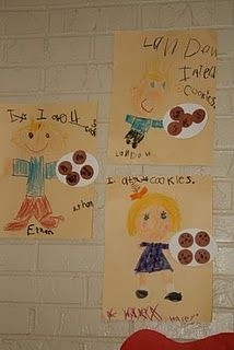 fractions- when the door bell rang- students make a representation of how they shared their cookies so they all had an equal share.