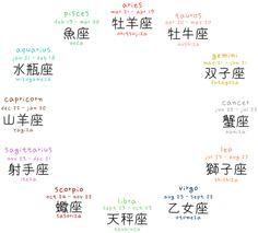Japanese <3