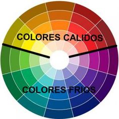Learn to use the color circle to correctly choose the colors to paint your house , Cv Photoshop, Color Combinations, Color Schemes, 7 Arts, Paint Your House, Color Psychology, Psychology Studies, Psychology Facts, Color Harmony