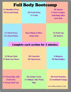 Full Body Bootcamp- awesome and killer workout to complete