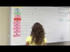 The Balanced Literacy Diet Website gives a great overview of Spelling and Word Study.