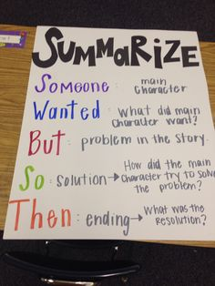 How to summarize poster I made to day! An easy way to teach your kids summarizing stories. Teacher them to use these words when summarizing. Thanks Mrs. Boggs and Mrs. Rice for the idea!!!