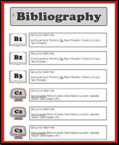 how to a bibliography