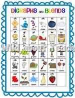 Digraphs and Blends chart for free! Would be especially great for remedial tutoring.