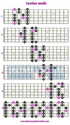 Phrygian mode: 5 patterns Discover Guitar Online, Learn to Play Guitar Guitar Scales Charts, Guitar Chords And Scales, Learn Guitar Chords, Music Chords, Guitar Chord Chart, Learn To Play Guitar, Jazz Guitar, Cool Guitar, Simple Guitar