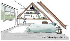 5 tips voor een goede thuis werkplek | Stek Magazine | Office | Verbouwingsarchitecte