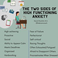 Understanding Depression, Understanding Anxiety, Anxiety Help, Stress And Anxiety, High Functioning Anxiety, High Functioning Depression, Mental Illness Awareness, Anxiety Awareness, Anxiety Quotes