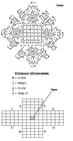 схемы вязанных кофт: 22 тыс изображений найдено в Яндекс.Картинках