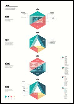 An infographics' miscellany that collect some of our best works during 2013.