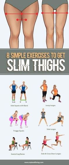 8 Simple Exercises to get slim thighs