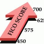 Important Things to Know About Your FICO Credit Score