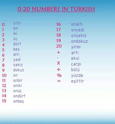 0-20 Numbers in Turkish