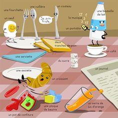 Le petit-déjeunerSource : http://www.pencilfury.com/
