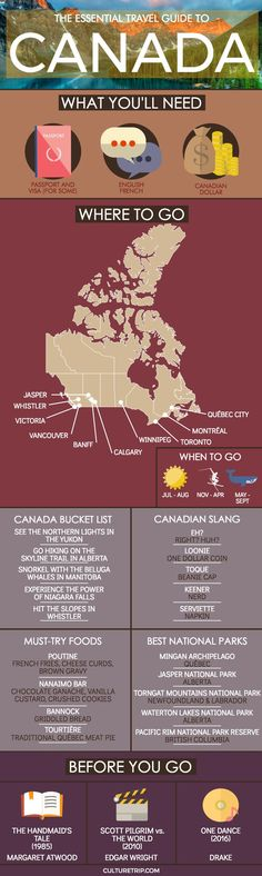 The Ultimate Travel Guide To Canada. Places to travel 2019 The Ultimate Travel Guide To Canada. Fotos Do Canada, Pvt Canada, Canada North, Ottawa Canada, Canada Eh, Western Canada, Visit Canada, British Columbia, Travel Guides