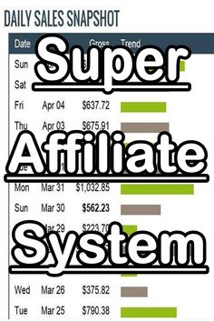 $2,500.00 per week online, completely from home #affiliate #affiliateprogram #affiliates #affiliatemarketer #affiliatemarketingtraining #affiliated #affiliatedmarketing #affiliatemarketers #affiliateprograms #AffiliateBlogging #AffiliateCommission #affiliatemarketingonline #affiliateprogramming #affiliatesystem #AffiliateIncome #affiliatedminds #affiliatemarketingtips #affiliatenetwork #affiliatelifestyle #AffiliateMoney #affiliatemarketingoffline #affiliatemarketingbusiness Affiliate Marketing, Online Marketing, Live Cricket Match Today, Crazy Girlfriend Meme, Some Love Quotes, Free Facebook Likes, Instant Messenger, Gifts For Dentist, Social Media Impact