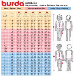 Tallas y Medidas Niños Revista Burda Europa