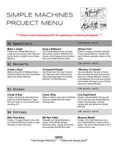 Cell choice boards easy and engaging differentiation simple machines project menu choice sheet for differentiated instruction and multiple intelligences pronofoot35fo Choice Image
