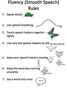 Fluency Smoth Speech Rules FREE