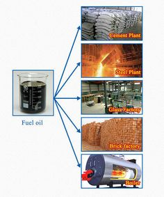 The  pyrolysis plant is mainly to convert the waste plastic or tyre into crude oil for fuel.Recently years the technology pyrolysis plant is consistently developing.From the tire and plastics pyrolysis plant to the final product of the pyrolysis plant  Contact: Ms Bonnie  Phone: +86-371-5677 1821  Mobile/Wechat/Whatsapp:0086-135-2669-2320  Skype: bonniezhao2  Email: oilmachine@doinggroup.com  http://www.wastetireoil.com  http://www.doinggroup.com