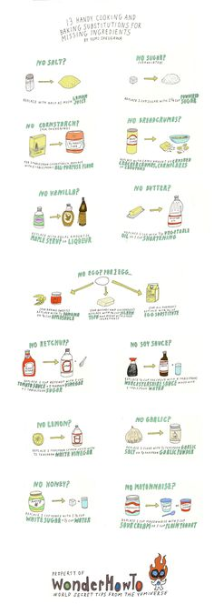 Cooking substitutions. Never run to the grocery store half-way through a recipe again!