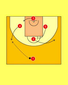 Pick'n'Roll. Resources for basketball coaches.: Croatia National Team Diamond Offense