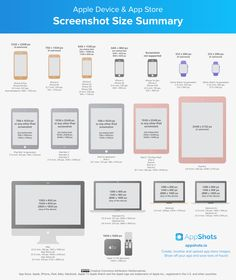 App Icon Size Reference Chart | Technology-Mobile App Development ...