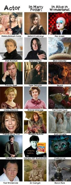 WOW I mean I knew Helena Bonham Carter was that red queen but all the others are like WOW I'M SURPRISED.....REALLY.