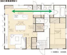 【図2】家事楽間取り