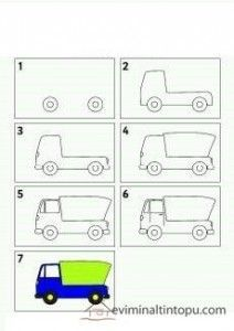 kolay kamyon çizimi « Evimin Altın Topu 10 Basic Things Every Car Owner Should Know It's so easy to get a car these days. Art Drawings For Kids, Drawing For Kids, Easy Drawings, Art For Kids, Kids Fun, Drawing Ideas, How To Draw Steps, Learn To Draw, Drawing Lessons
