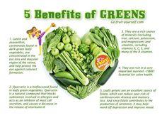 Health benefits of greens