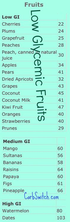low glycemic fruits high glycemic fruits