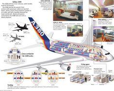 AIRBUS A380 INTERIOR EXTERIOR VIEWS