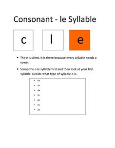 The difference between consonants and vowels