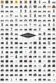 The Charted Collection of Cameras, collection of 200+ cameras from 1839-2014